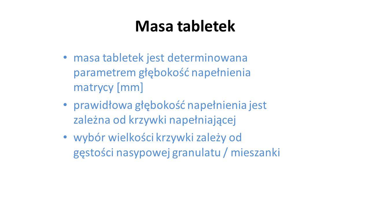 Masa tabletek masa tabletek jest determinowana parametrem głębokość napełnienia matrycy [mm]
